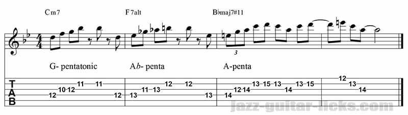 II Valt I jazz guitar line - Minor pentatonic and altered scale 2