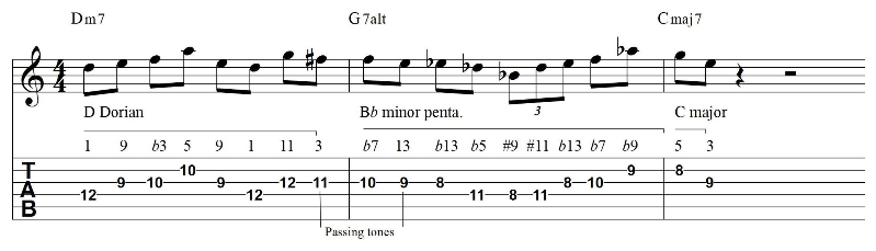 Minor pentatonic 2 5 1 lick 3