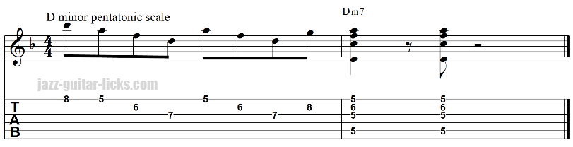 Minor pentatonic scale and chords 2