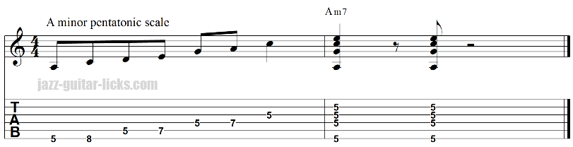 Minor pentatonic scale and chords