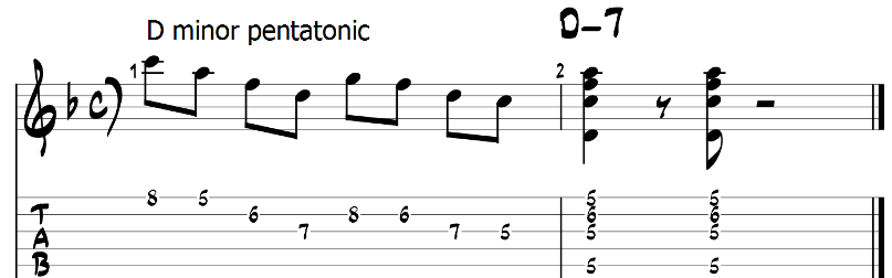 Minor pentatonic scale and guitar chords 2