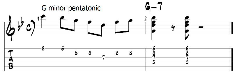 Minor pentatonic scale and guitar chords 3