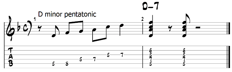 Minor pentatonic scale and guitar chords 4