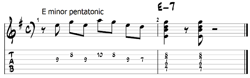 Minor pentatonic scale and guitar chords 5
