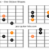 Minor pentatonic scale guitar charts
