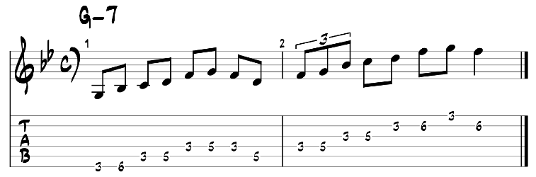 Minor pentatonic scale guitar pattern 1