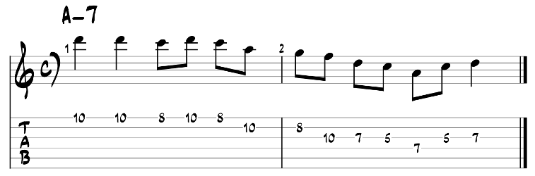 Minor pentatonic scale guitar pattern 3