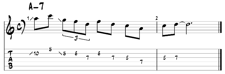 Minor pentatonic scale guitar pattern 4