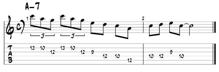 Minor pentatonic scale guitar pattern 5