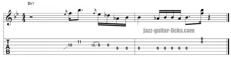 Minor pentatonic scale lick