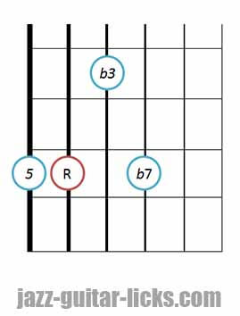 Minor seventh chord drop 2 bass 6 th string 3