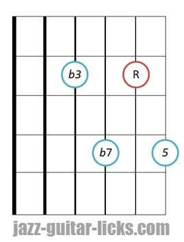 drop 2 Minor seventh guitar chord diagram 2