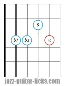 Minor seventh guitar chord diagram 5 4