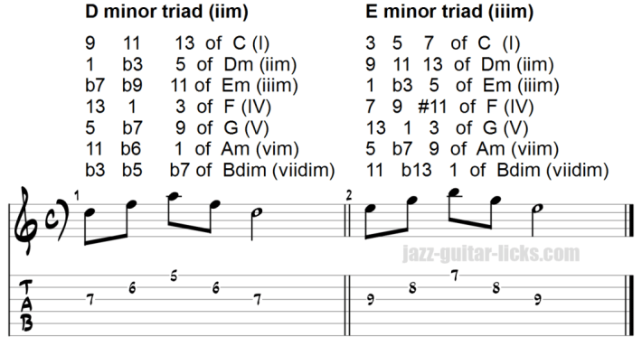 Minor triad pairs against chords of the major scale