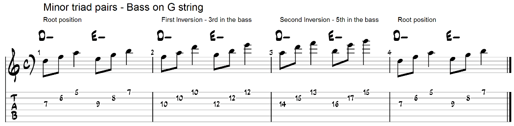 Minor triad pairs on guitar 3rd string