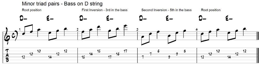 Paires de triade mineure sur une guitare à 4 cordes