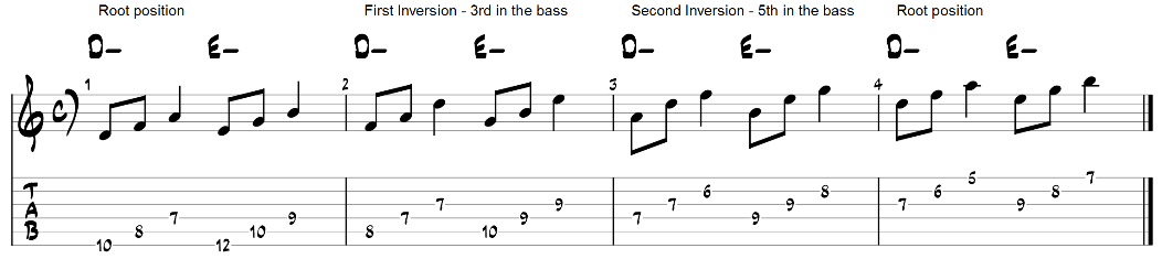 Paires de triade mineure à la guitare