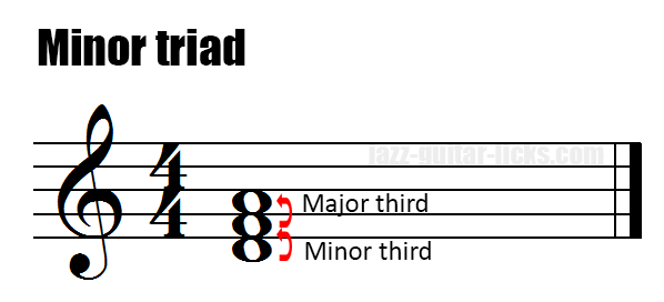 Minor triad