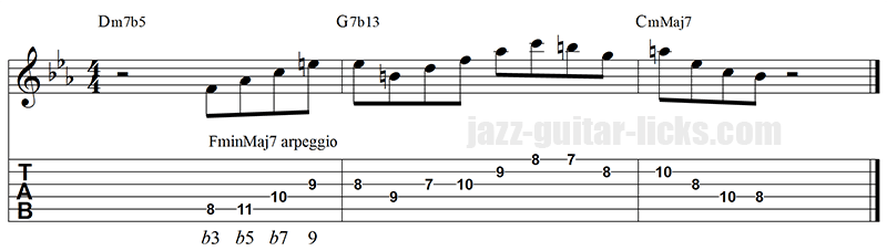 Minor major 7 arpeggio guitar lick