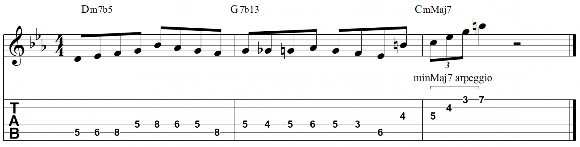 Minor major 7 jazz guitar lick