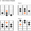 Mixoblues scale one octave guitar shapes 1