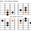 Mixolydian b13 mode one octave shapes guitar