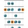 Mixolydian b2 scale diagram