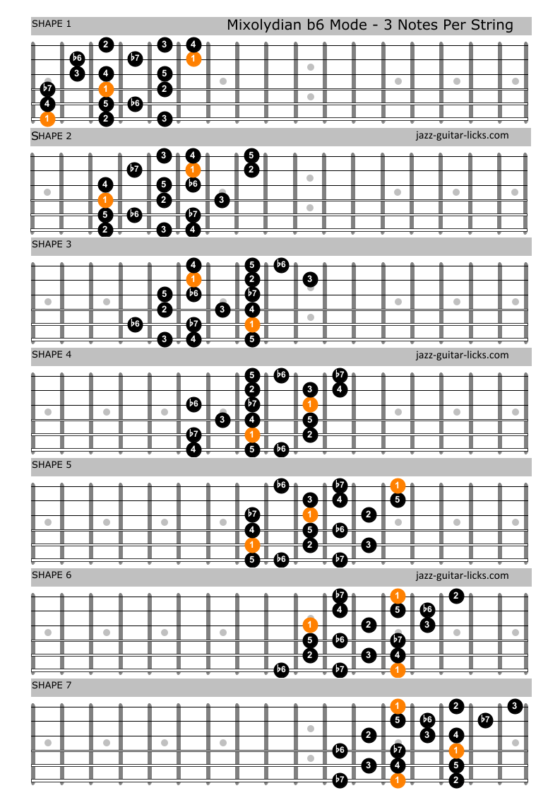 Mixolydian flat sixth mode guitar shapes 1