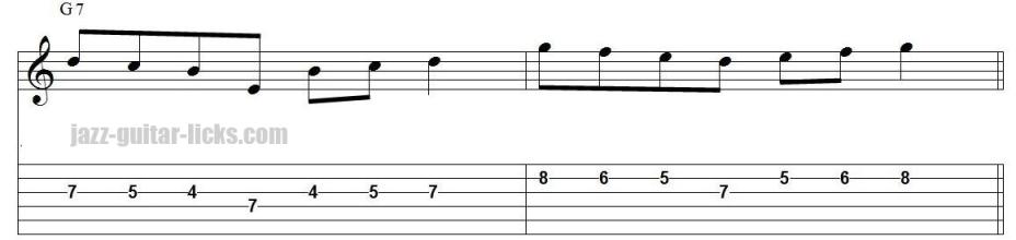 Mixolydian guitar line