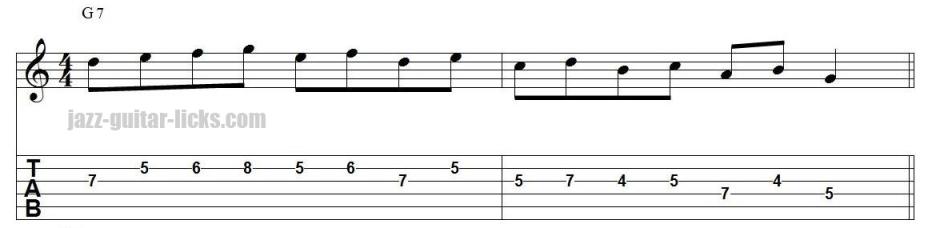 Mixolydian guitar pattern