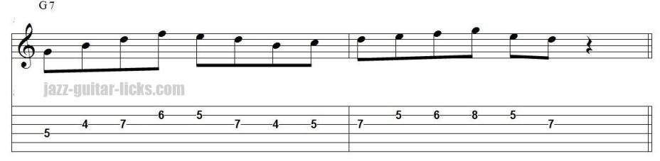 Mixolydian guitar tab
