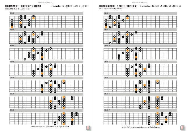 Modes of the major scale guitar shapes