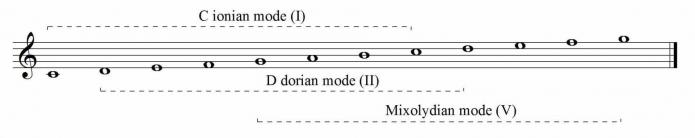 Musical modes over 2 5 1 progression