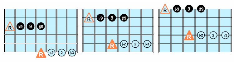 Ninth compound intervals on guitar