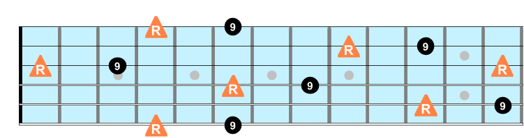 Ninth intervals on guitar