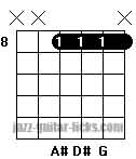 C7#9 guitar chord diagram