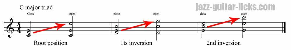 Open triad chord voicings