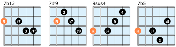 Other chords 2