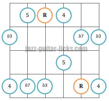 Pentatonic scale guitar diagram 2