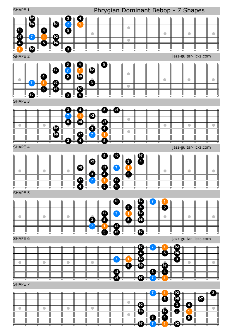 Phrygian dominant bebop chart for guitar