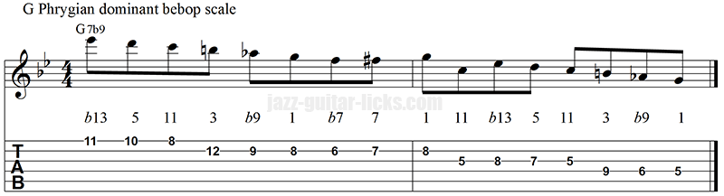 Phrygian dominant bebop scale guitar lick