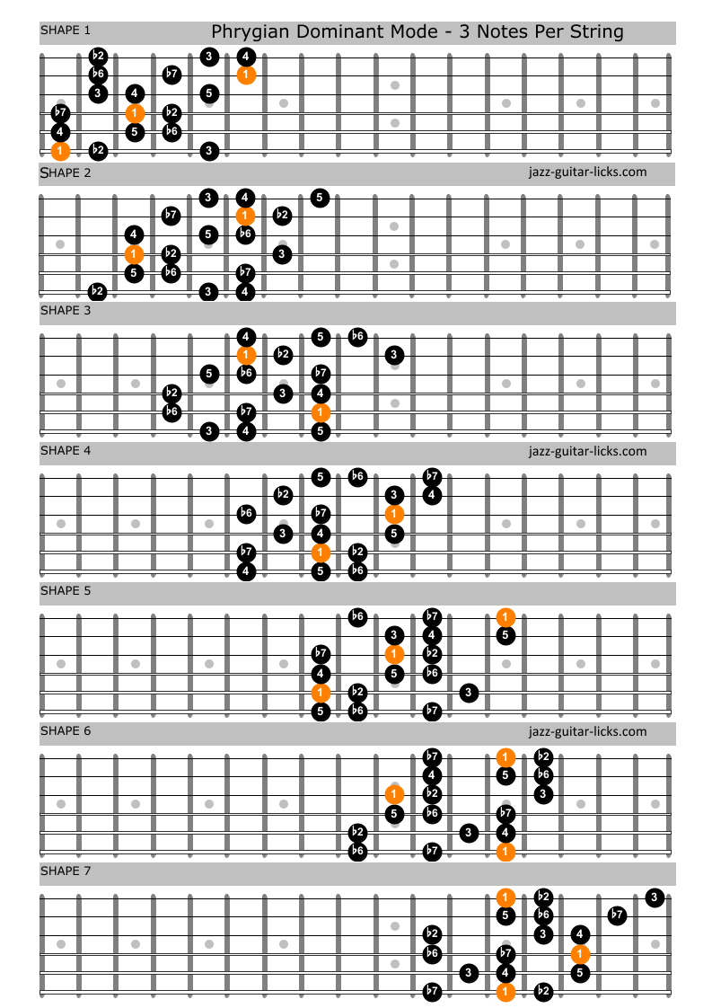 Phrygian dominant guitar shapes