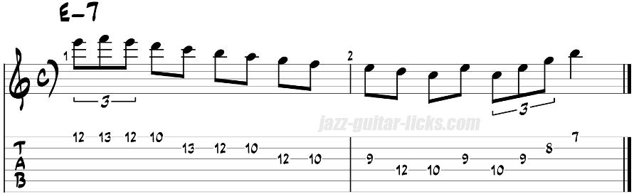 Phrygian guitar pattern
