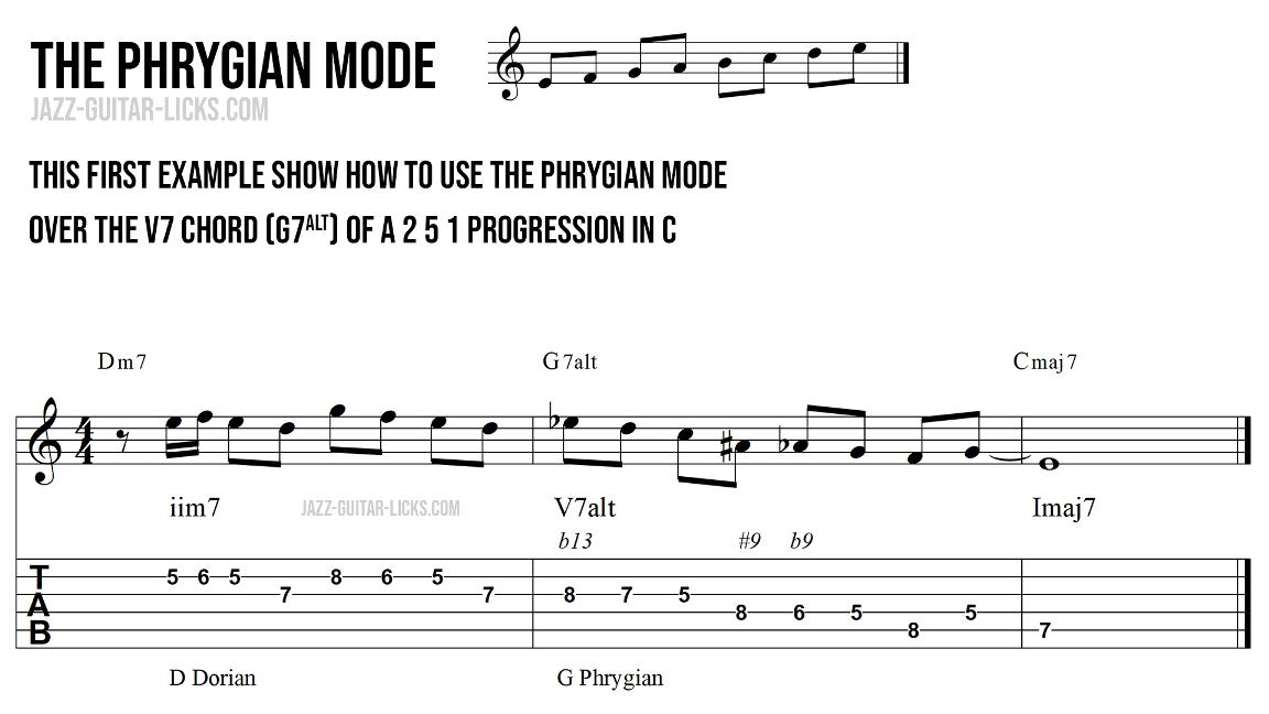 Phrygian mode major 2 5 1 progression