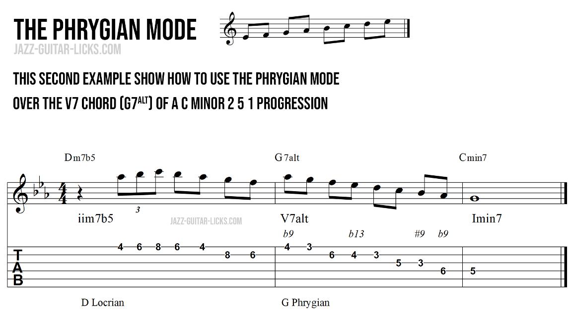 Phrygian mode minor 2 5 1 progression