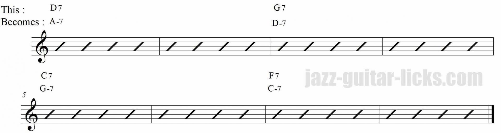 Rhythm changes chord substitutions