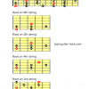 Ritusen scale guitar diagrams