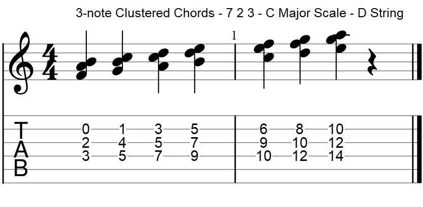 Rootless guitar chord clusters 7 2 3 D string