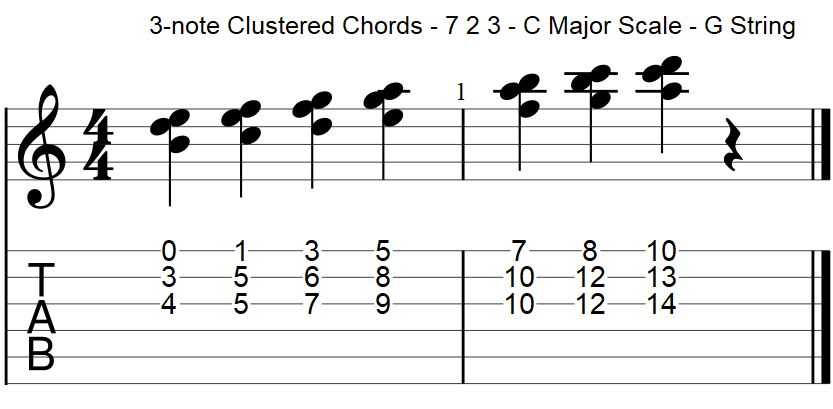 Rootless guitar chord clusters 7 2 3 G string