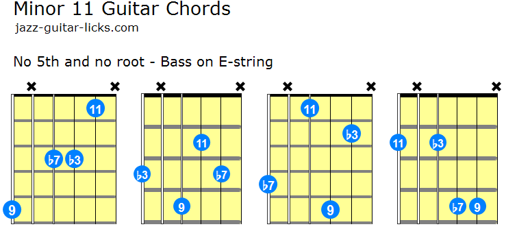 Rootless minor 11 chords